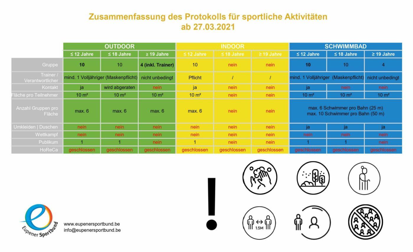 20210327 Zus Tabelle